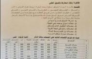 وزارة الاقتصاد ترسل السلع التموينية الأساسية إلى درنة